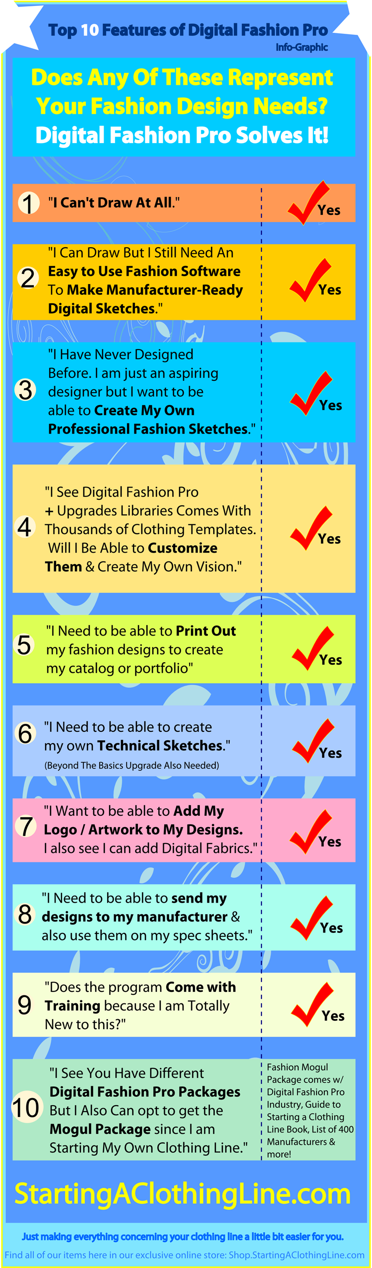 Fashion Designing Info-Graphic - Guide to Designing With Digital Fashion Pro